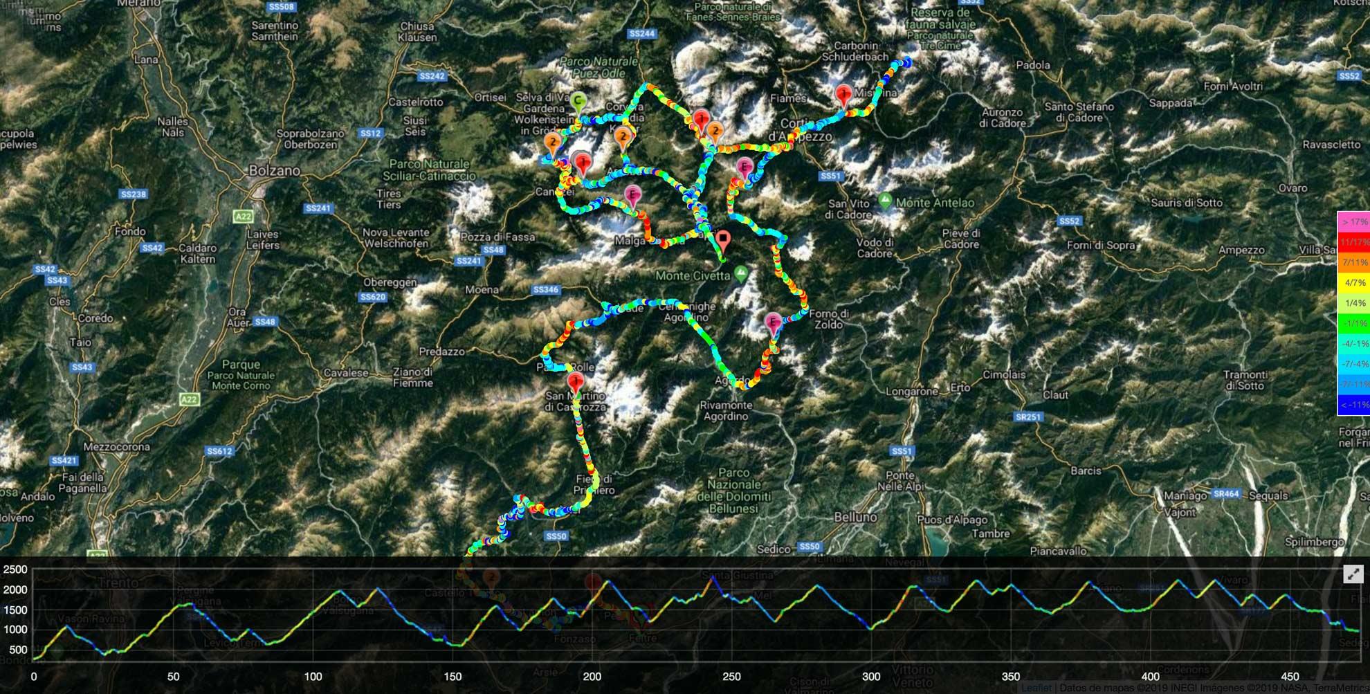 Recorrido de la ruta cicloturista en Dolomitas