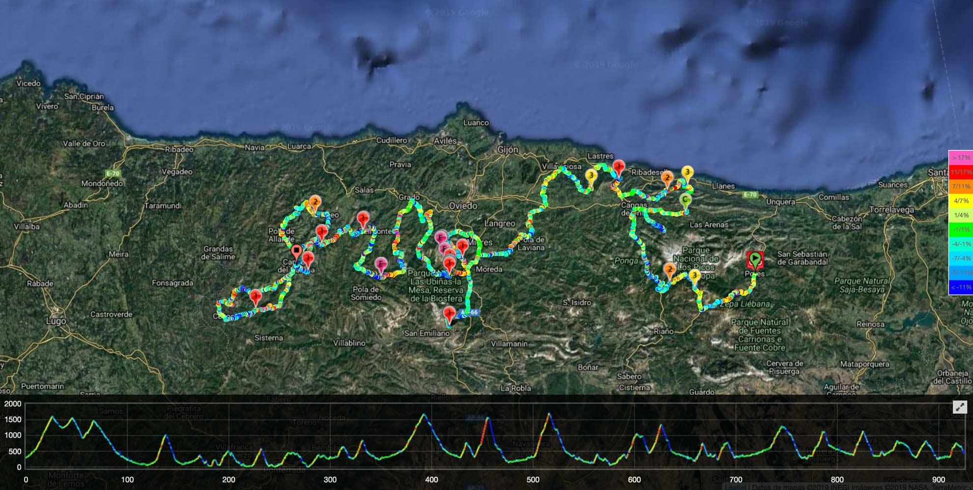 Ruta cicloturista en ASTURIAS, incluye Puerto de La Cubillu, Gamoniteiru y Angliru