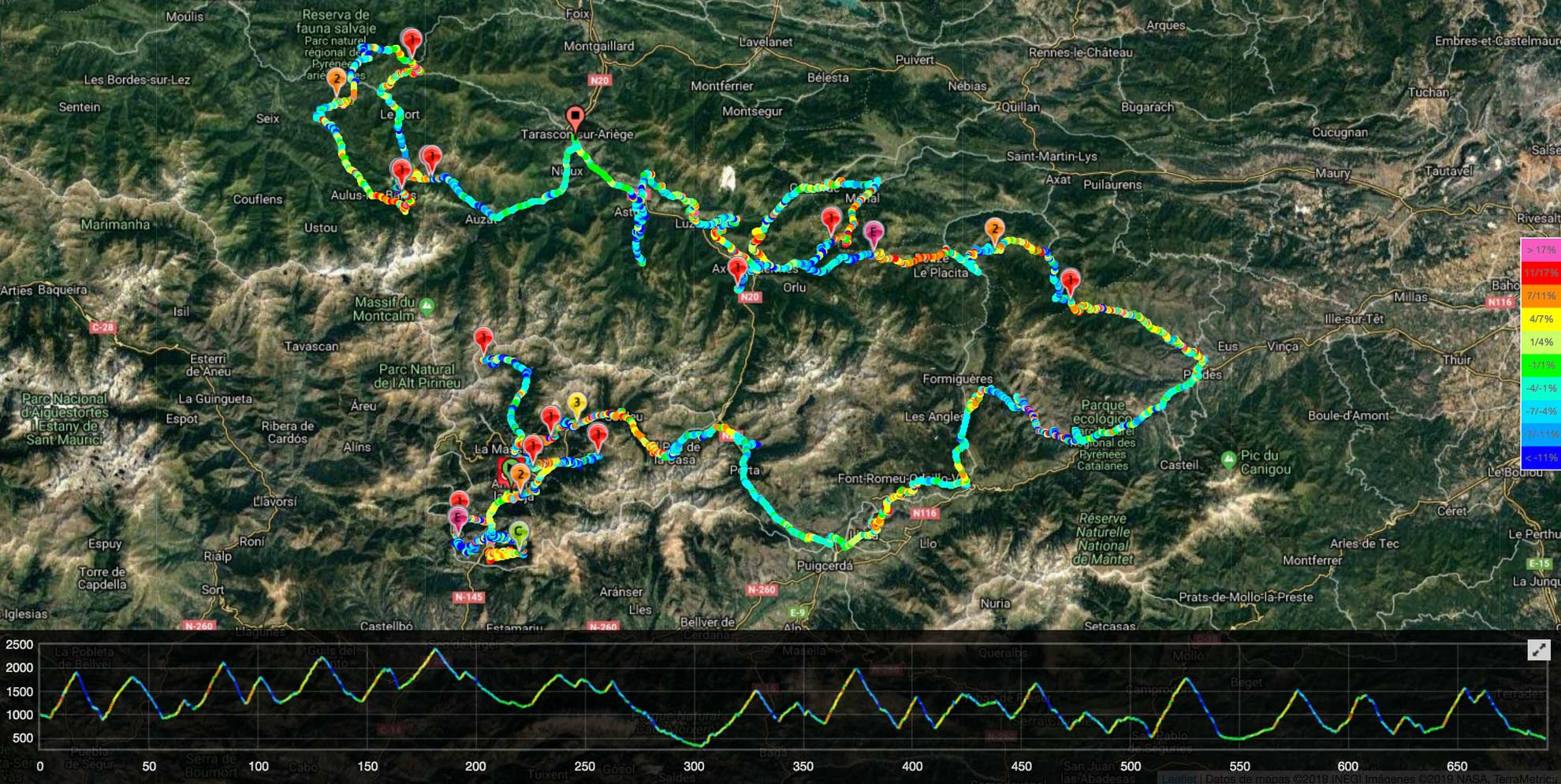 Recorrido cicloturístico en Andorra