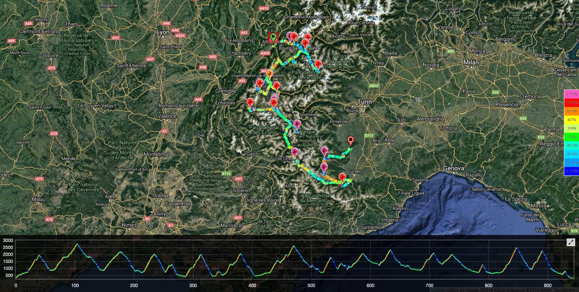 Ruta en bicicleta por los Alpes